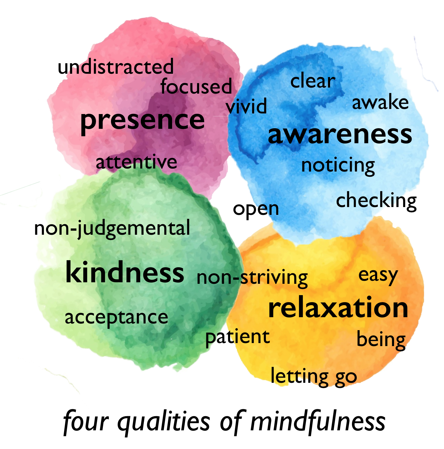 Qualities of kindness